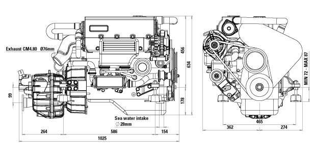 CM4.80